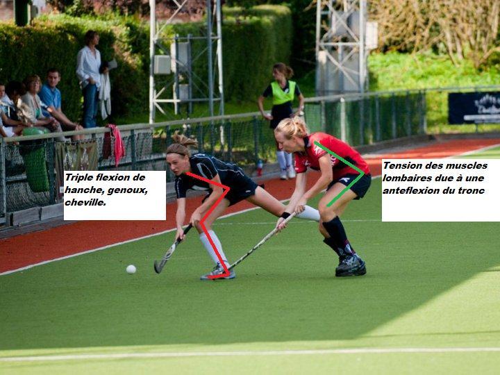 Hockey sur gazon et podologie